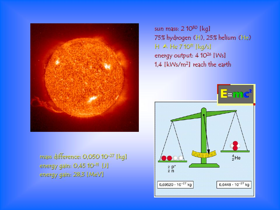 sun mass: 2 1030 [kg] 75% hydrogen (H), 25% helium (He) H  He 7 1011 [kg/s] energy output: 4 1026 [Ws]
